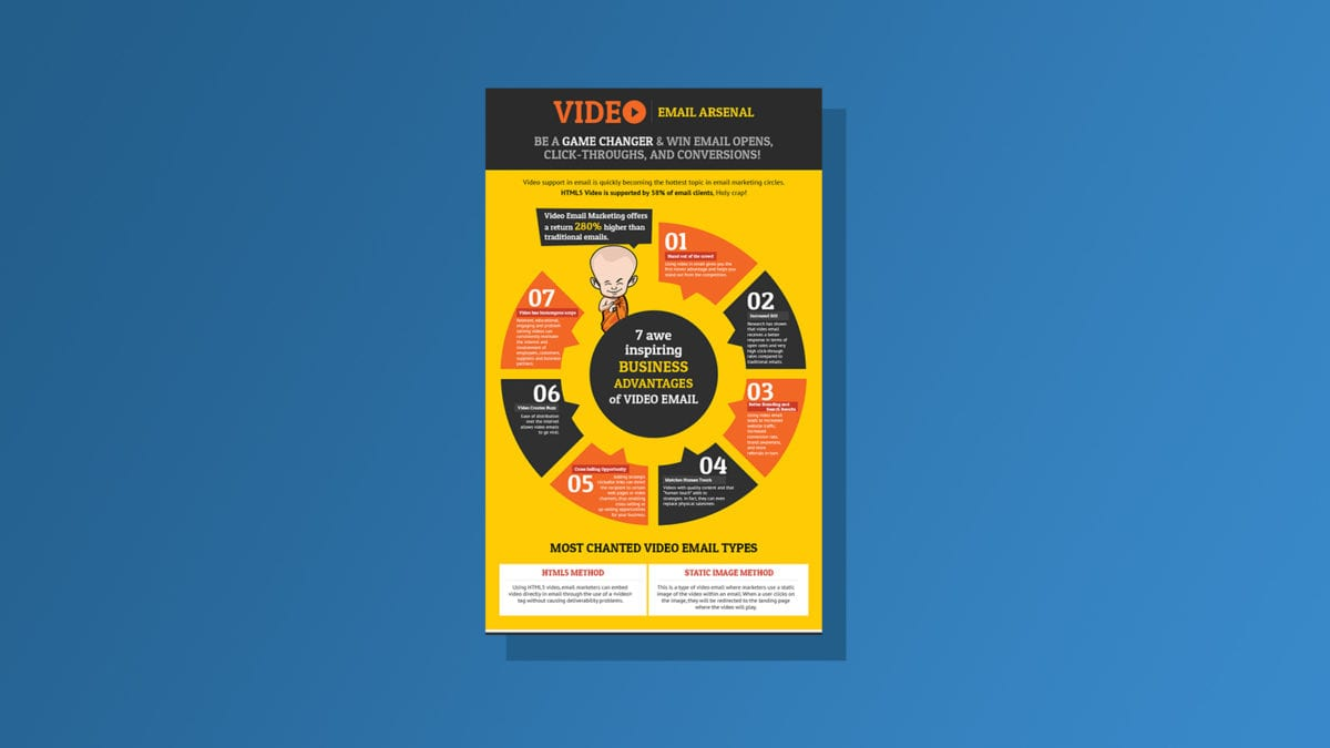 Email Infographics