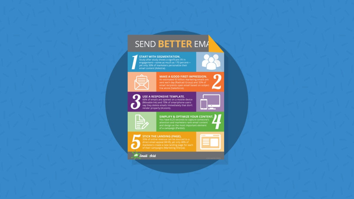 5 Ways to improve your email.