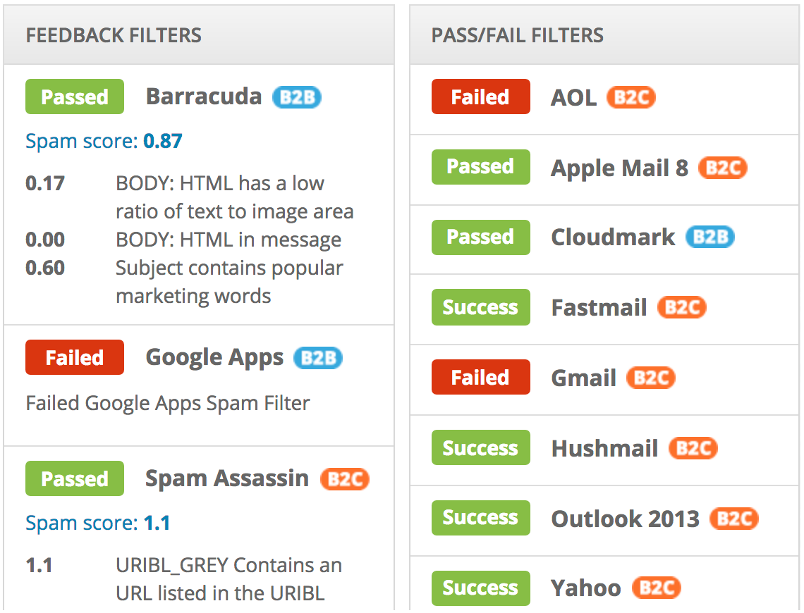 Email Spam Checker and Filter Testing - Email on Acid