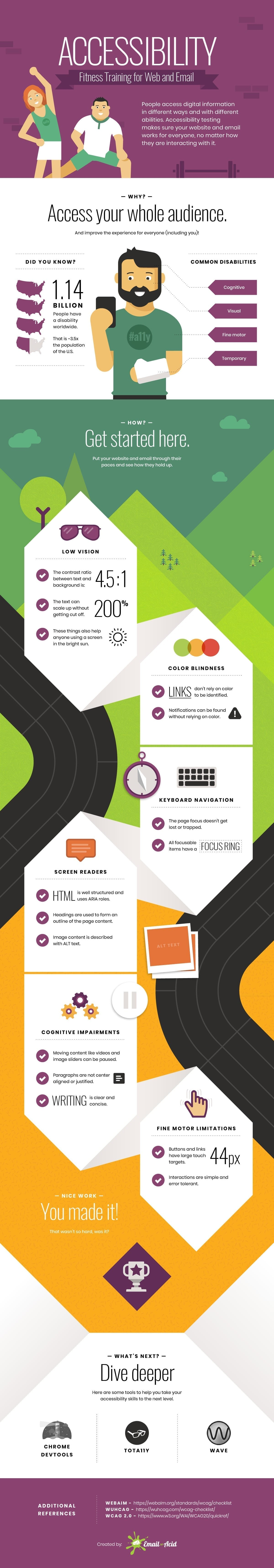 Email accessibility best practices infographic