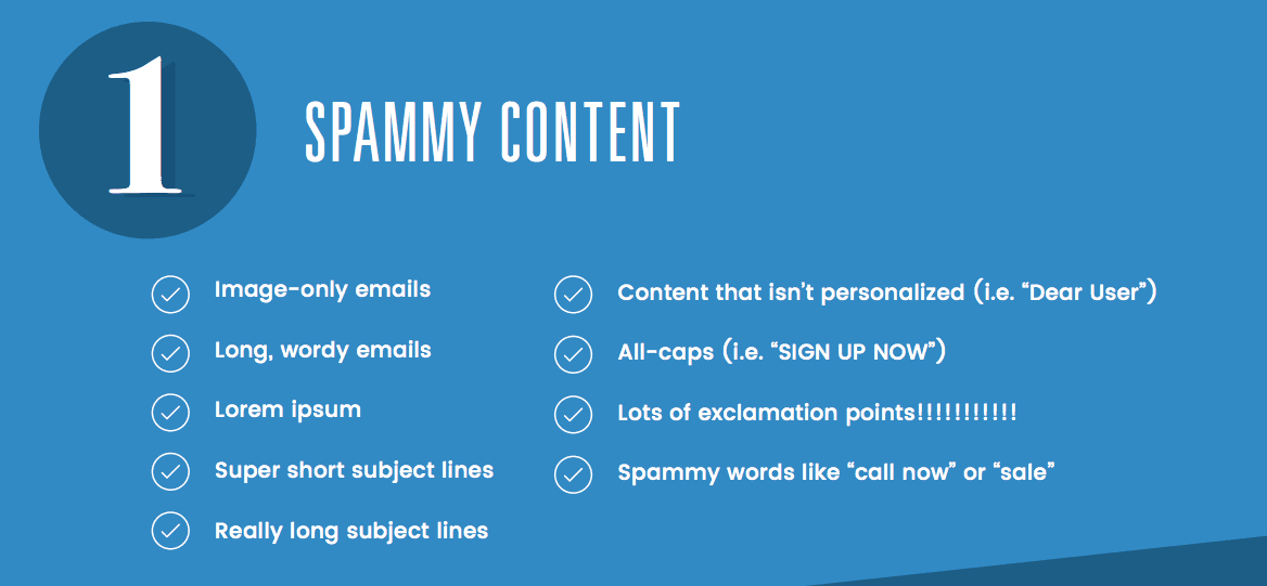 Spammy content