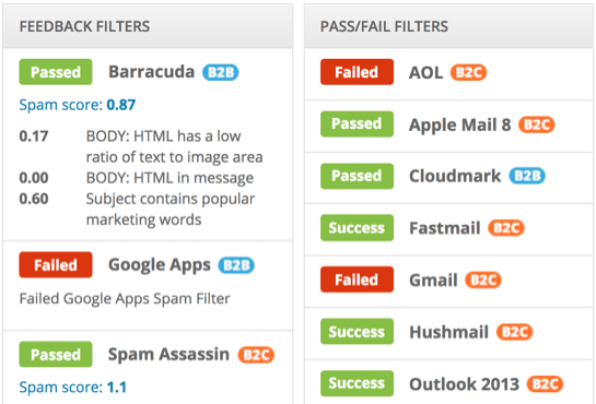 Spam Deliverability score chart in email QA